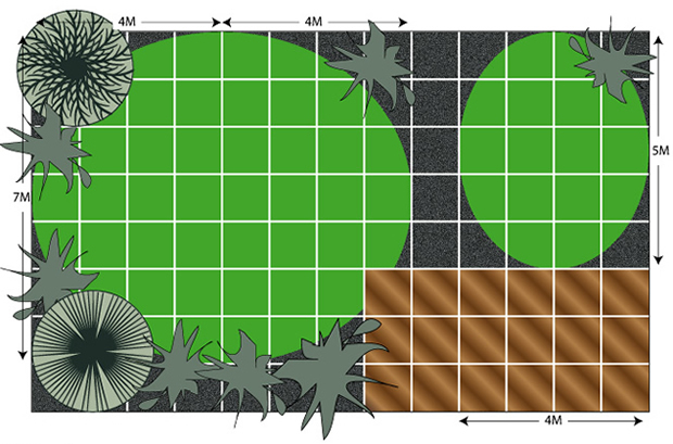 Artificial Grass Measuring Guide